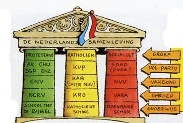 Canon Sociaal-cultureel werk Vlaanderen, Details